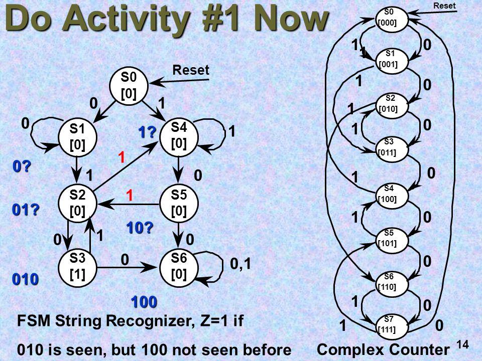Do Activity #1 Now Reset. S0. [000] S1. [001] S2. [010] S3. [011] S4. [100] S5. [101] S6.
